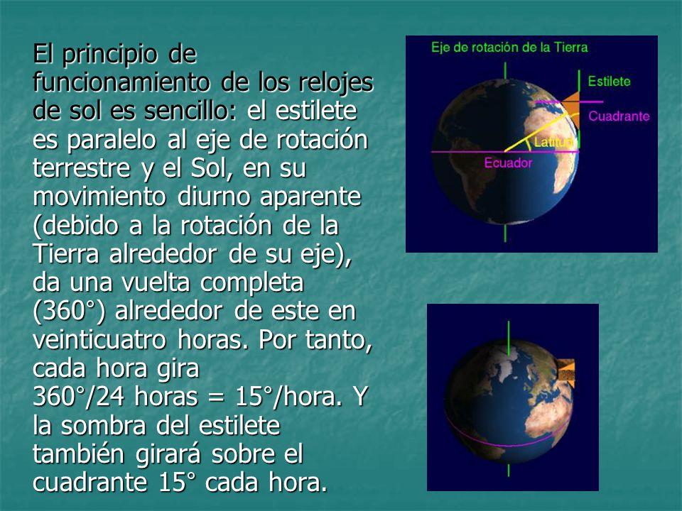 El principio de funcionamiento de los relojes de sol es sencillo: el estilete es paralelo al eje de rotación terrestre y el Sol, en su movimiento diurno aparente (debido a la rotación de la Tierra alrededor de su eje), da una vuelta completa (360°) alrededor de este en veinticuatro horas.