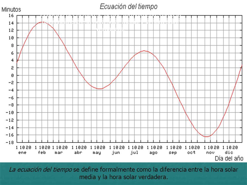 ecuación del tiempo se define formalmente como la diferencia entre la hora solar media y la hora solar verdadera.
