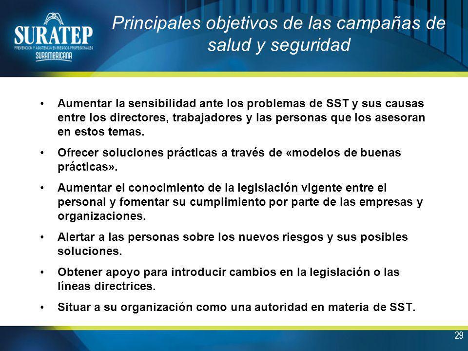 Principales objetivos de las campañas de salud y seguridad