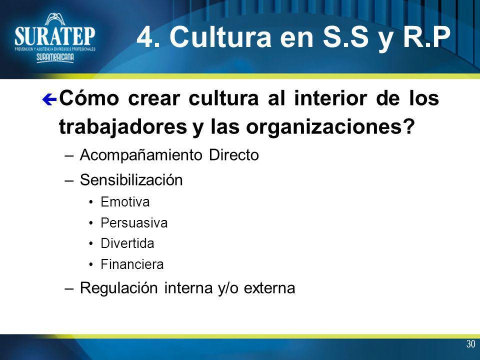 4. Cultura en S.S y R.P Cómo crear cultura al interior de los trabajadores y las organizaciones Acompañamiento Directo.