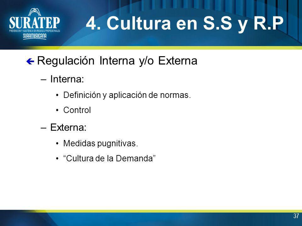 4. Cultura en S.S y R.P Regulación Interna y/o Externa Interna:
