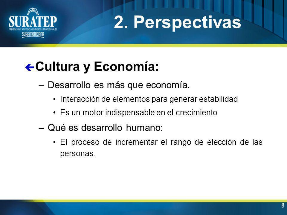 2. Perspectivas Cultura y Economía: Desarrollo es más que economía.