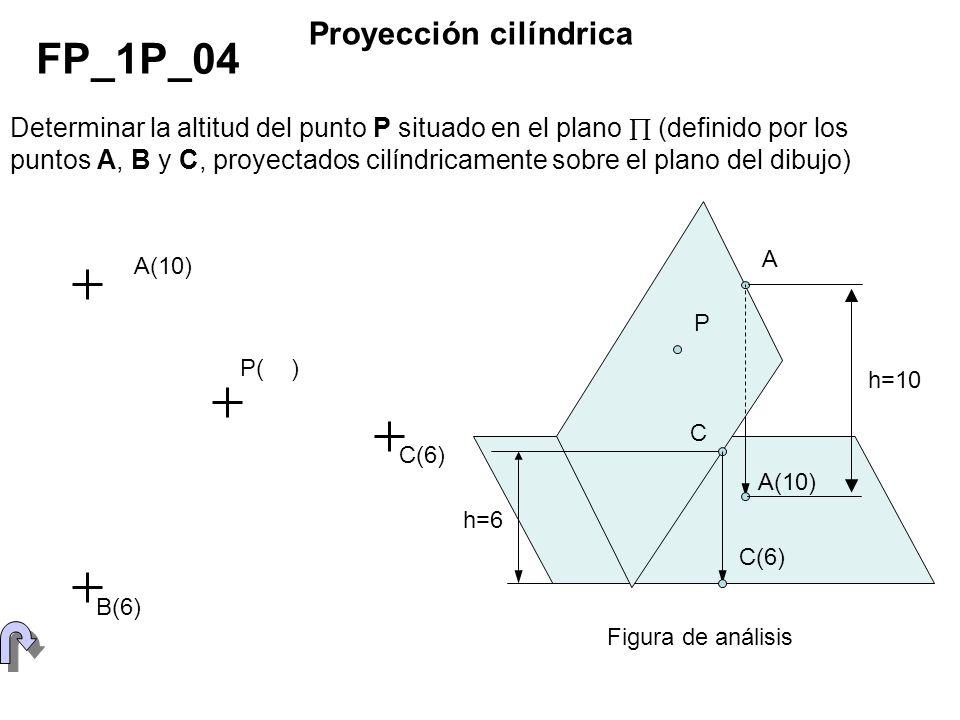 FP_1P_04 Proyección cilíndrica