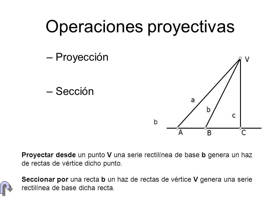 Operaciones proyectivas