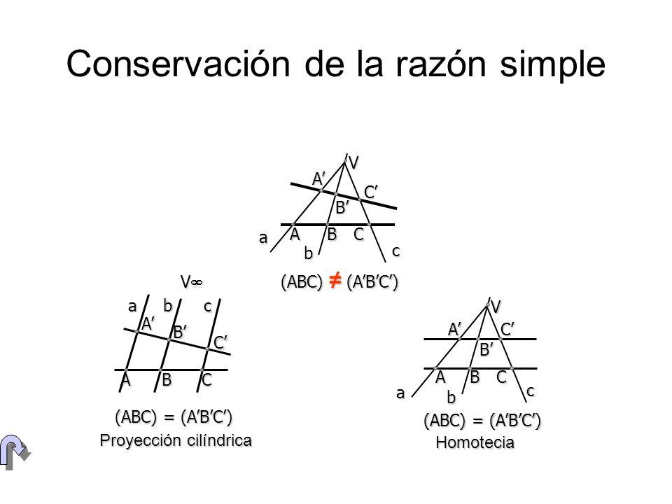 Conservación de la razón simple