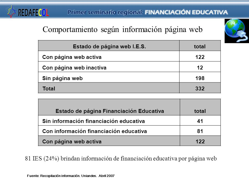 Estado de página web I.E.S. Estado de página Financiación Educativa