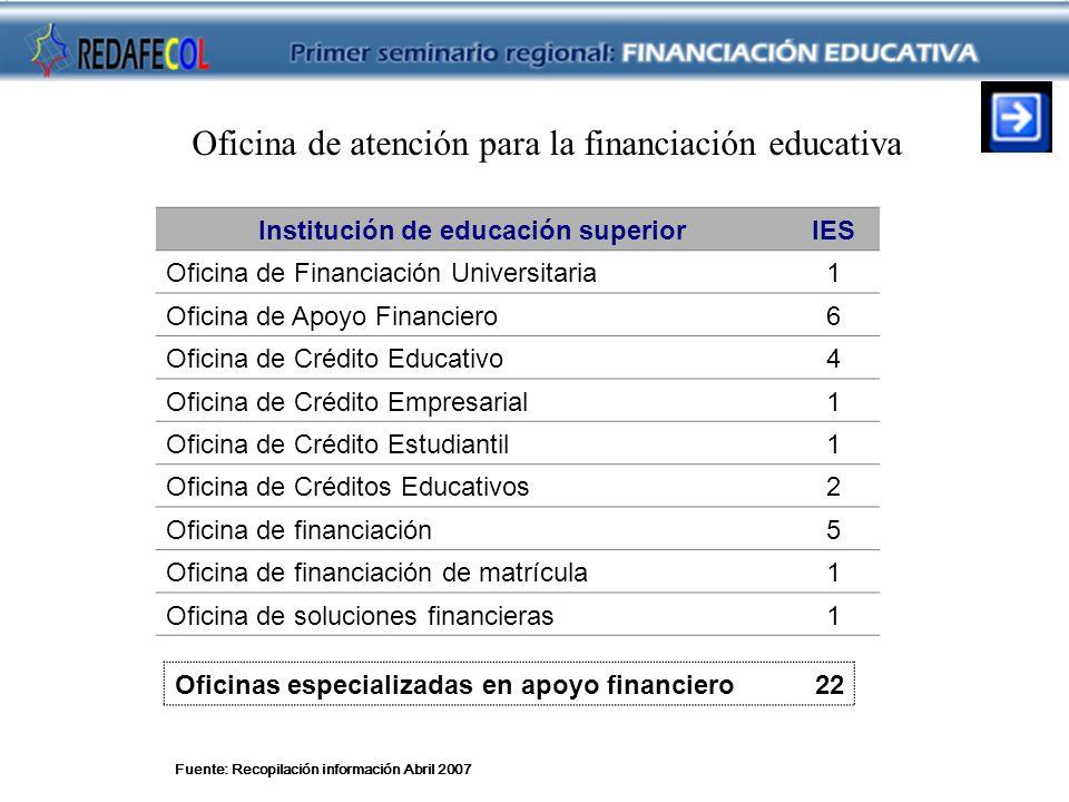 Institución de educación superior