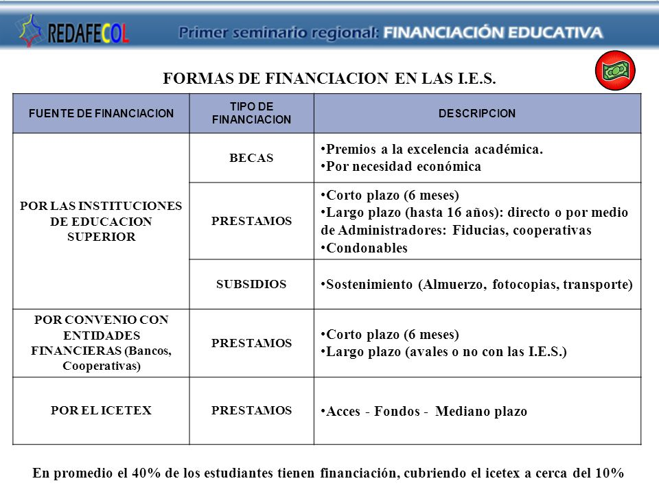 FORMAS DE FINANCIACION EN LAS I.E.S.
