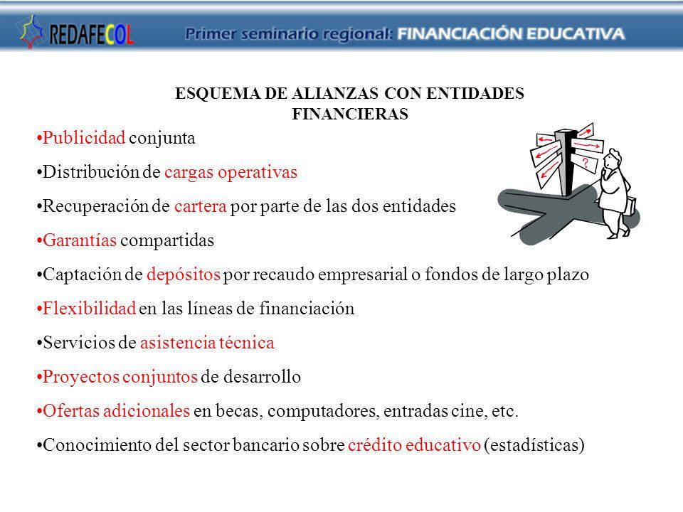 ESQUEMA DE ALIANZAS CON ENTIDADES FINANCIERAS