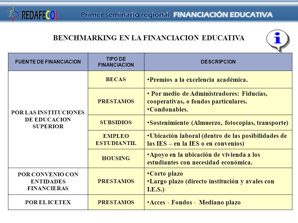 BENCHMARKING EN LA FINANCIACION EDUCATIVA