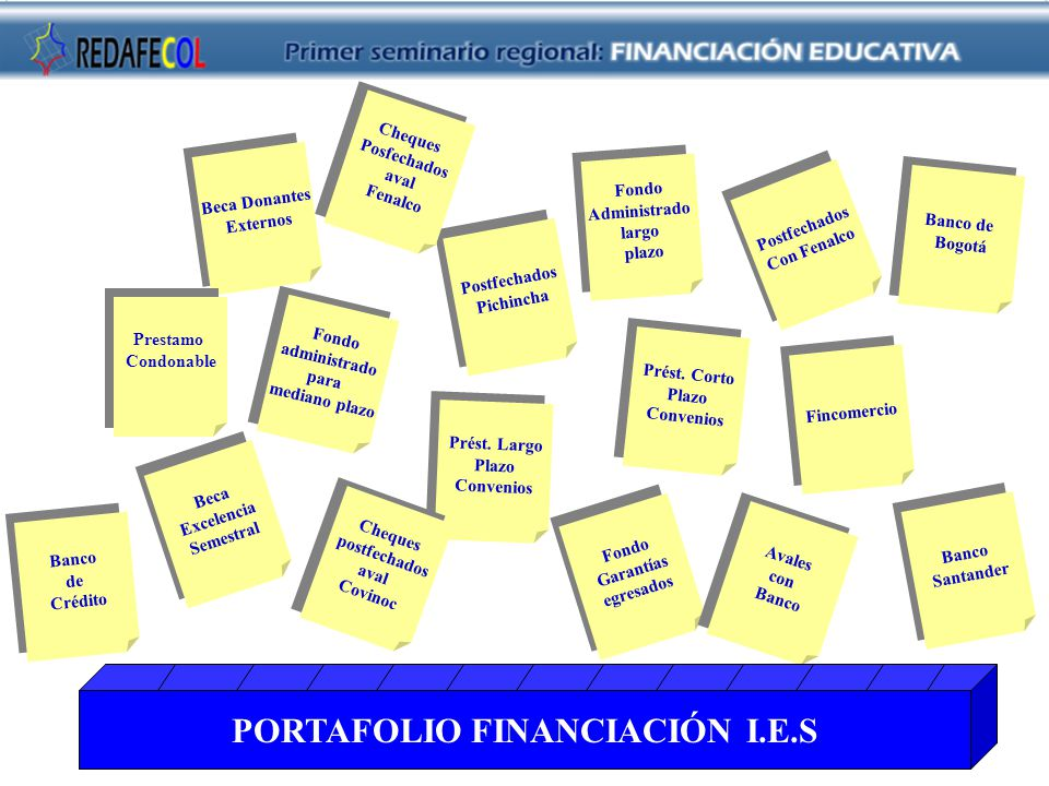 PORTAFOLIO FINANCIACIÓN I.E.S