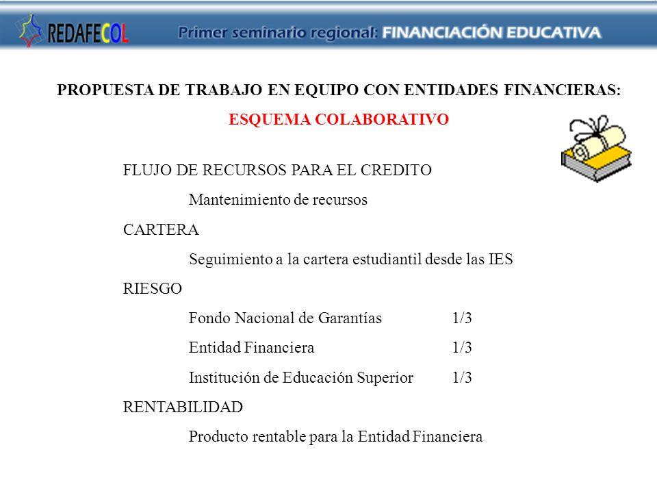 PROPUESTA DE TRABAJO EN EQUIPO CON ENTIDADES FINANCIERAS: