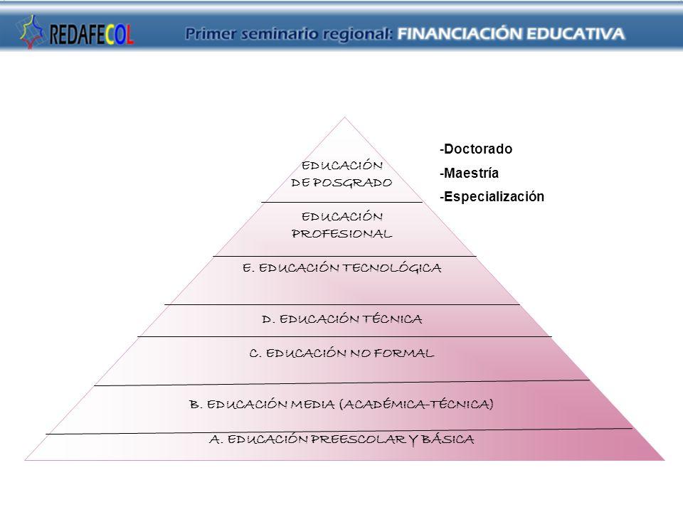 EDUCACIÓN PROFESIONAL E. EDUCACIÓN TECNOLÓGICA