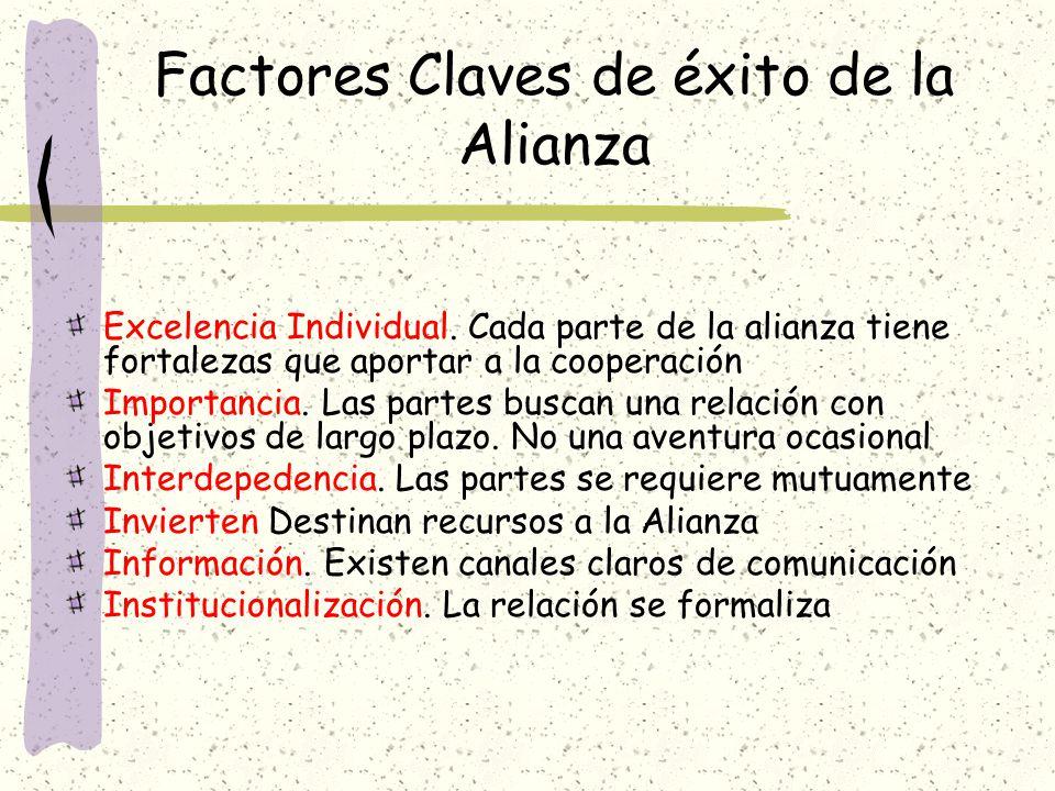 Factores Claves de éxito de la Alianza
