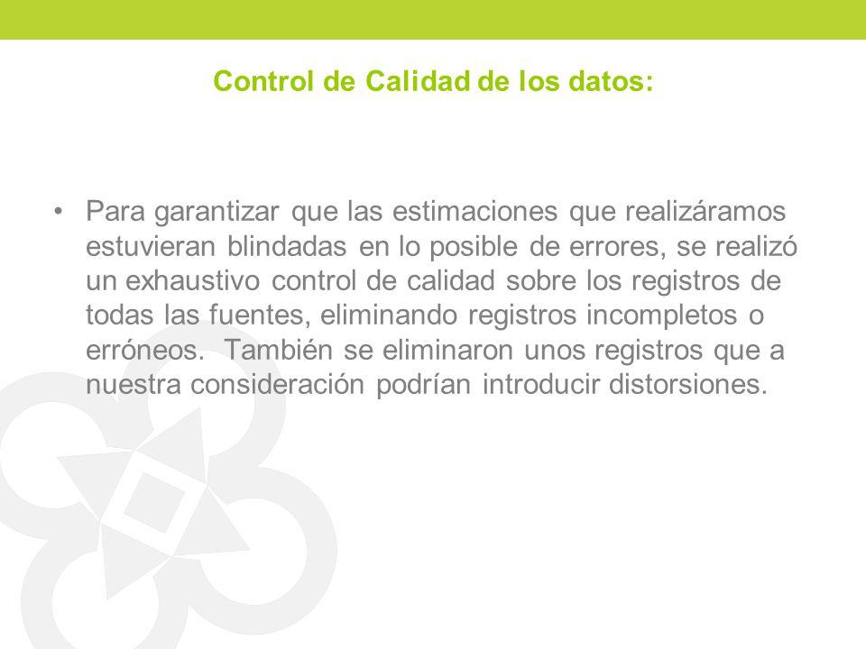 Control de Calidad de los datos: