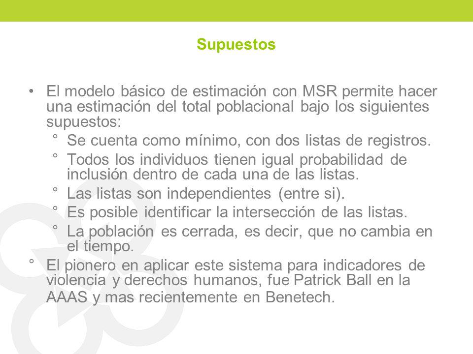 Supuestos El modelo básico de estimación con MSR permite hacer una estimación del total poblacional bajo los siguientes supuestos: