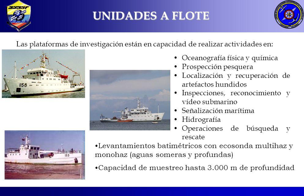 UNIDADES A FLOTE Las plataformas de investigación están en capacidad de realizar actividades en: Oceanografía física y química.