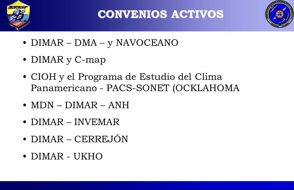 CONVENIOS ACTIVOS DIMAR – DMA – y NAVOCEANO DIMAR y C-map