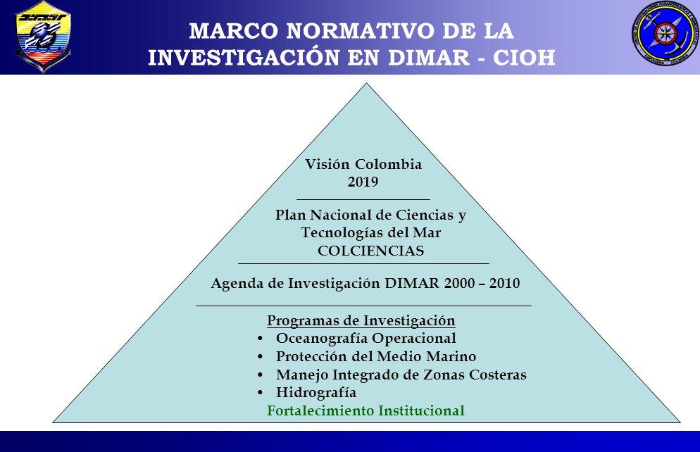 MARCO NORMATIVO DE LA INVESTIGACIÓN EN DIMAR - CIOH
