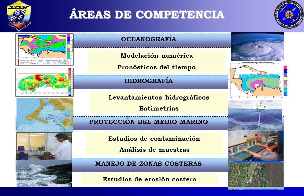 ÁREAS DE COMPETENCIA OCEANOGRAFÍA Modelación numérica