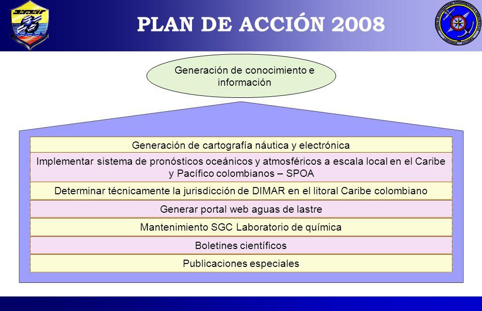 PLAN DE ACCIÓN 2008 Generación de conocimiento e información