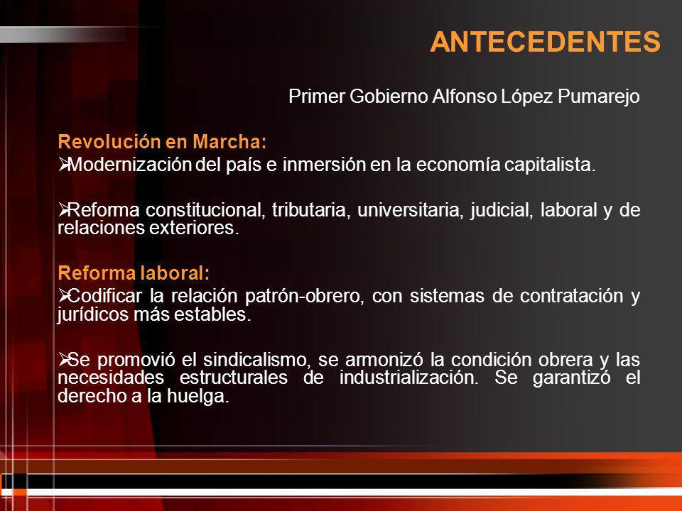 ANTECEDENTES Primer Gobierno Alfonso López Pumarejo