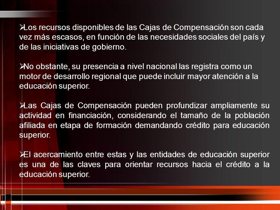 Los recursos disponibles de las Cajas de Compensación son cada vez más escasos, en función de las necesidades sociales del país y de las iniciativas de gobierno.