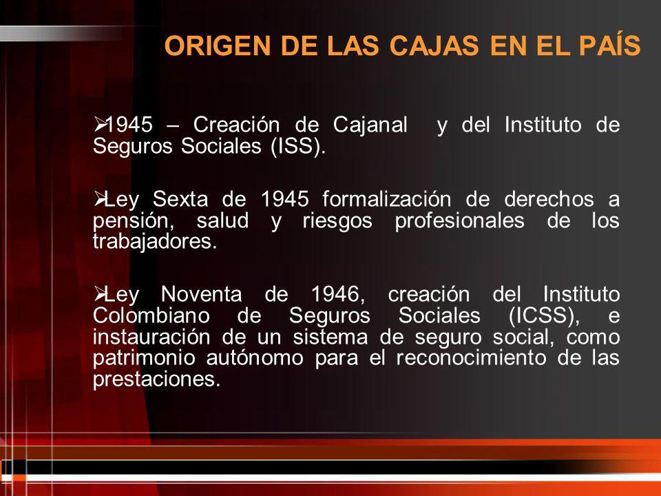 ORIGEN DE LAS CAJAS EN EL PAÍS