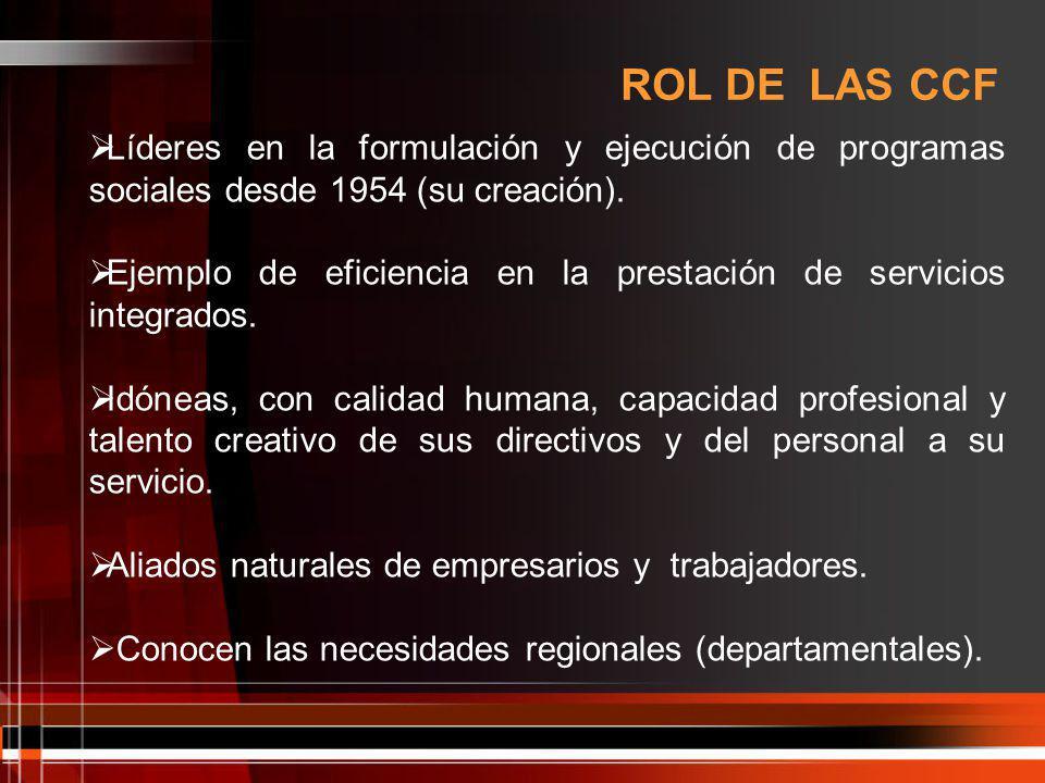 ROL DE LAS CCF Líderes en la formulación y ejecución de programas sociales desde 1954 (su creación).