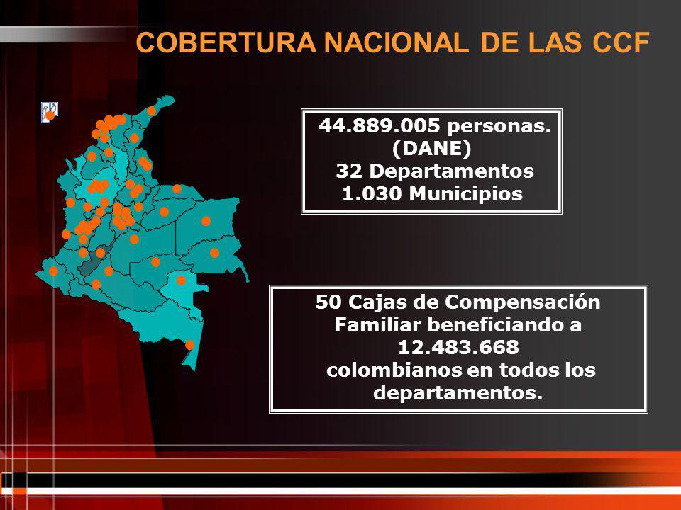 COBERTURA NACIONAL DE LAS CCF