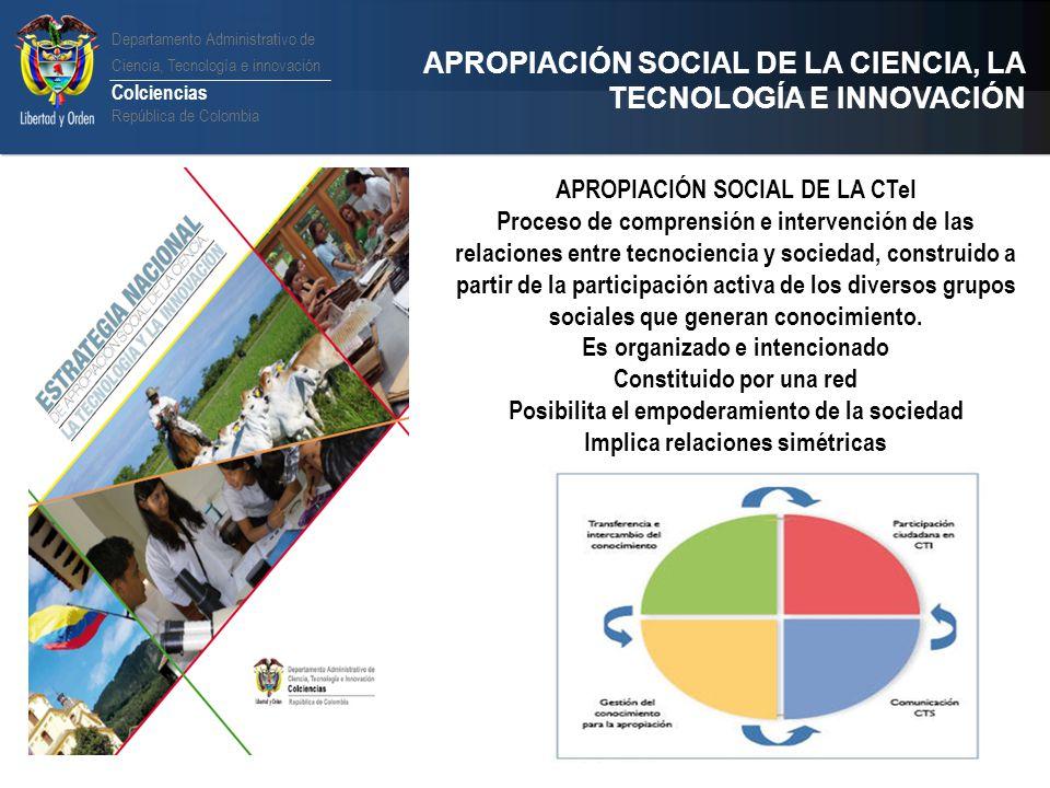 APROPIACIÓN SOCIAL DE LA CIENCIA, LA TECNOLOGÍA E INNOVACIÓN