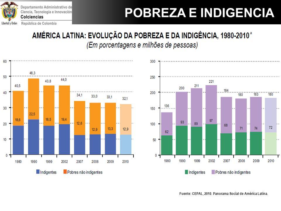 Fuente: CEPAL, 2010. Panorama Social de América Latina.