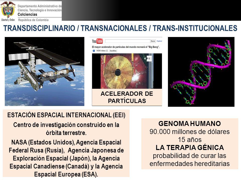 TRANSDISCIPLINARIO / TRANSNACIONALES / TRANS-INSTITUCIONALES