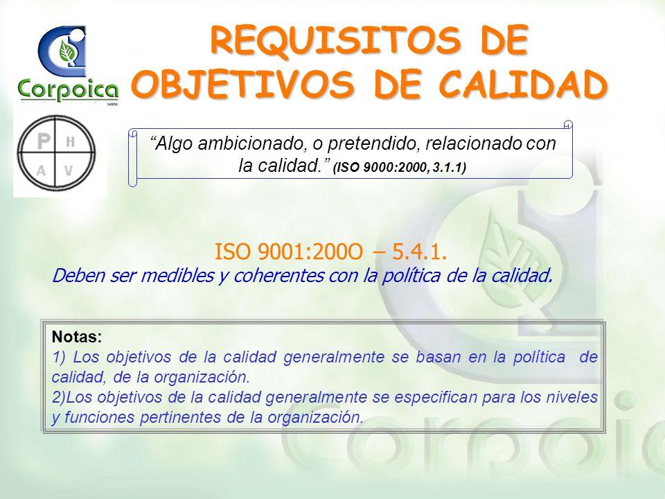 REQUISITOS DE OBJETIVOS DE CALIDAD