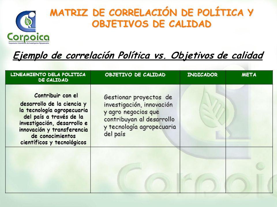 MATRIZ DE CORRELACIÓN DE POLÍTICA Y OBJETIVOS DE CALIDAD