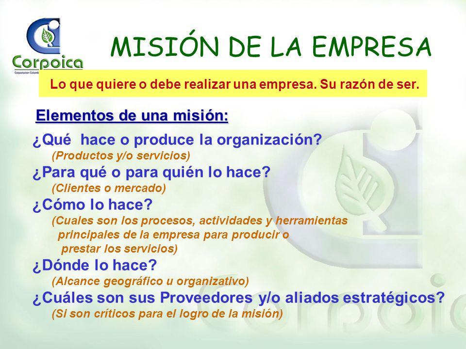 MISIÓN DE LA EMPRESA ¿Qué hace o produce la organización