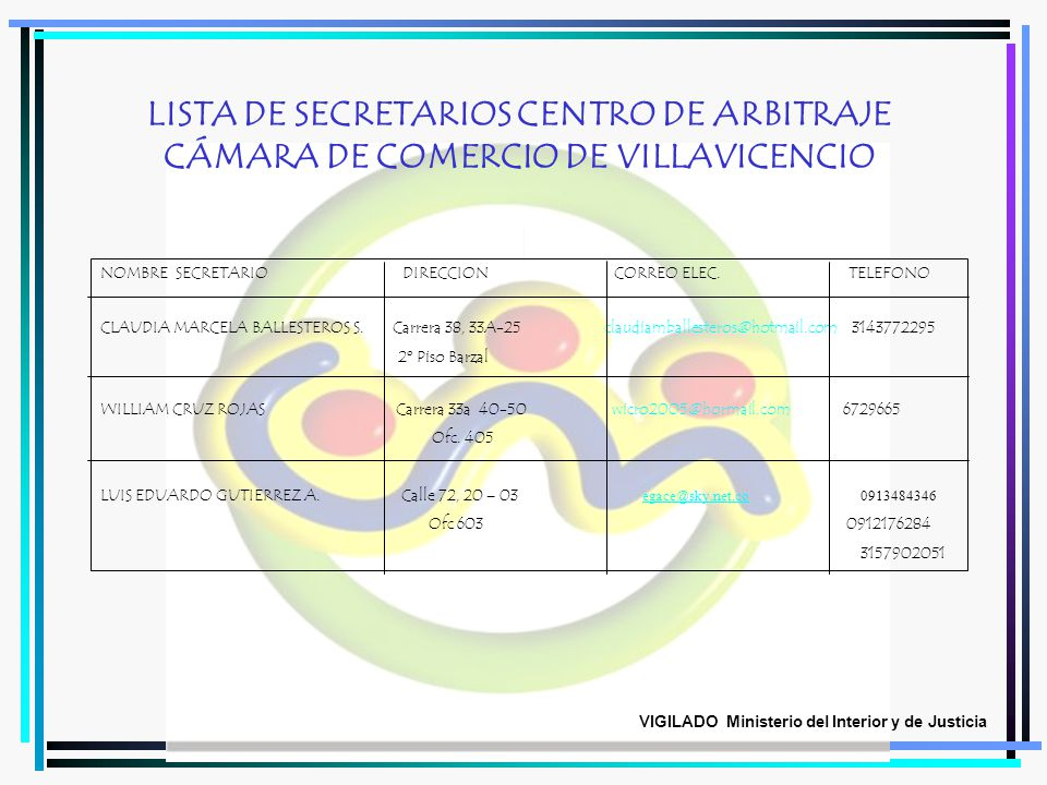 LISTA DE SECRETARIOS CENTRO DE ARBITRAJE CÁMARA DE COMERCIO DE VILLAVICENCIO
