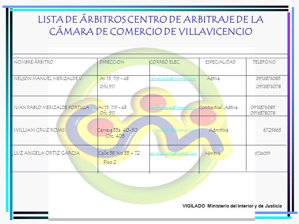 LISTA DE ÁRBITROS CENTRO DE ARBITRAJE DE LA CÁMARA DE COMERCIO DE VILLAVICENCIO