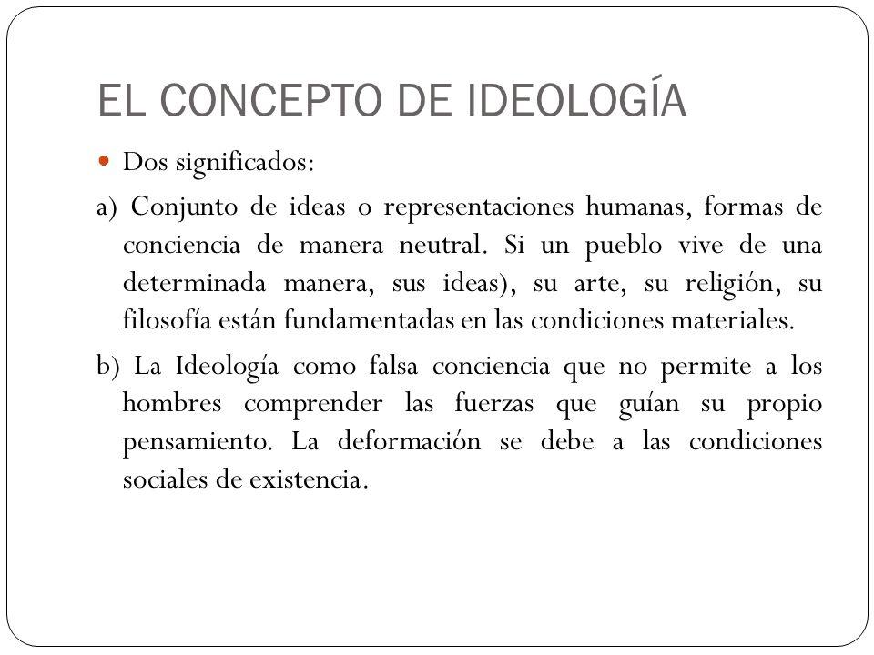 EL CONCEPTO DE IDEOLOGÍA