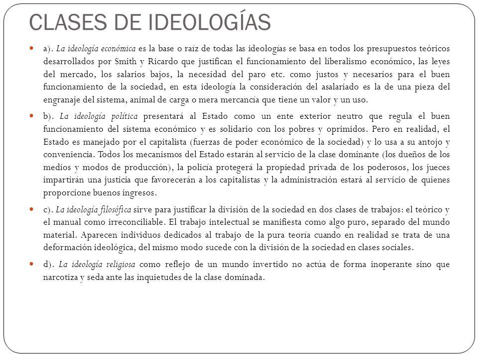 CLASES DE IDEOLOGÍAS