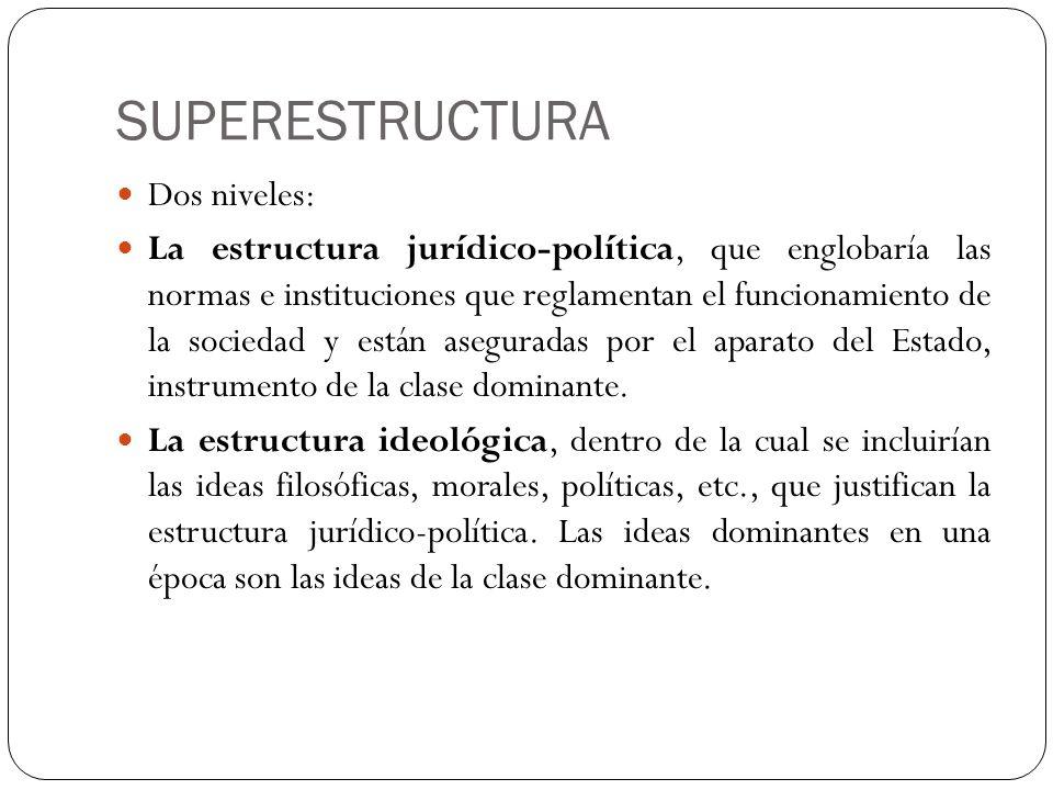 SUPERESTRUCTURA Dos niveles:
