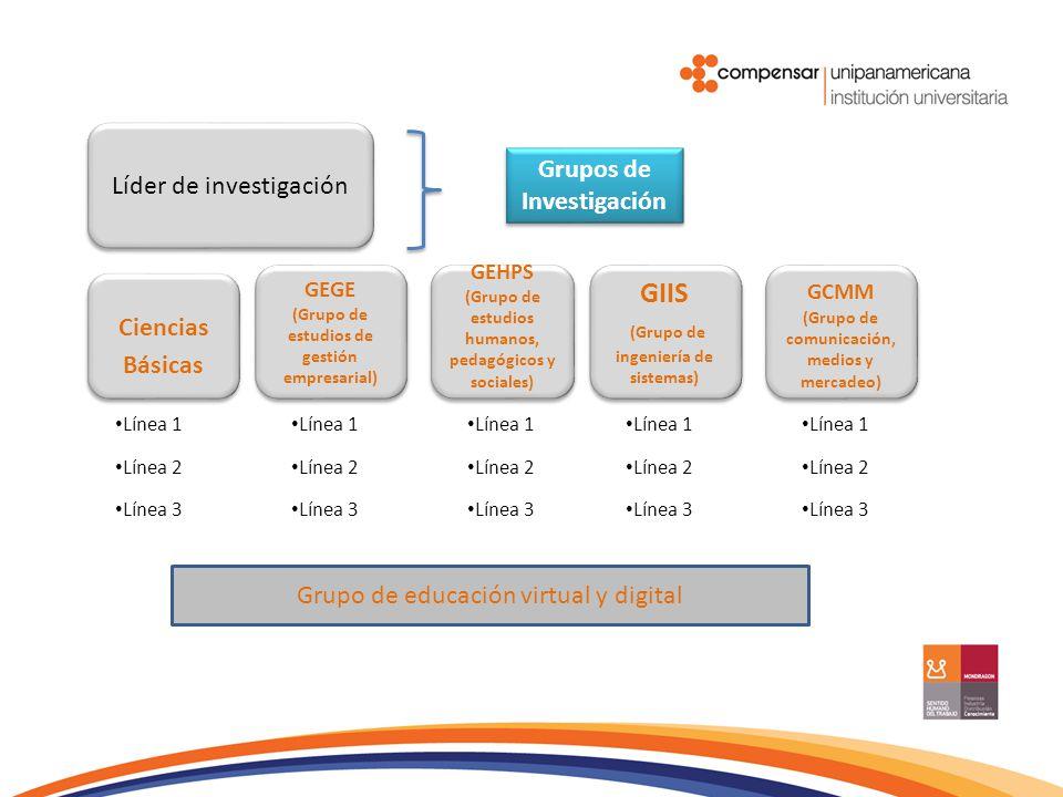 GIIS (Grupo de ingeniería de sistemas)
