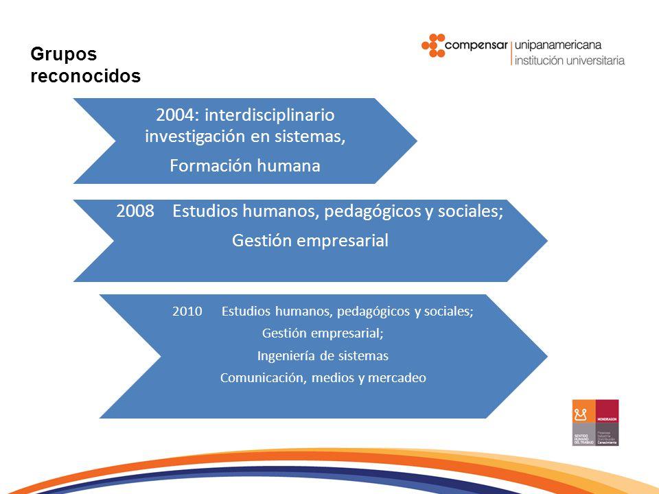 Grupos reconocidos 2010 Estudios humanos, pedagógicos y sociales;