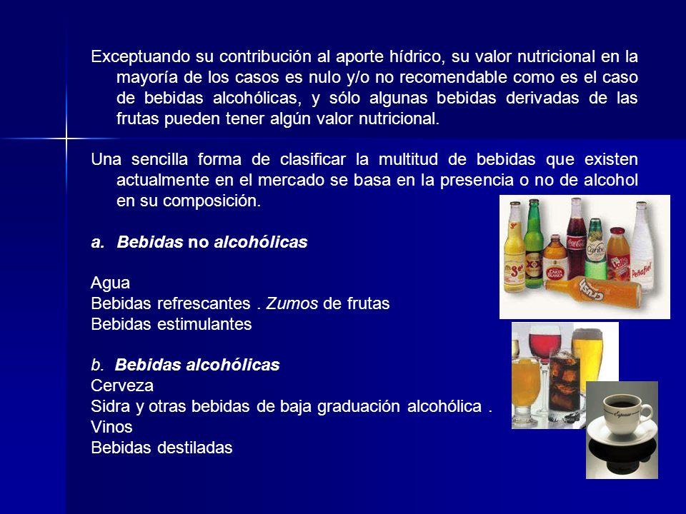 Exceptuando su contribución al aporte hídrico, su valor nutricional en la mayoría de los casos es nulo y/o no recomendable como es el caso de bebidas alcohólicas, y sólo algunas bebidas derivadas de las frutas pueden tener algún valor nutricional.