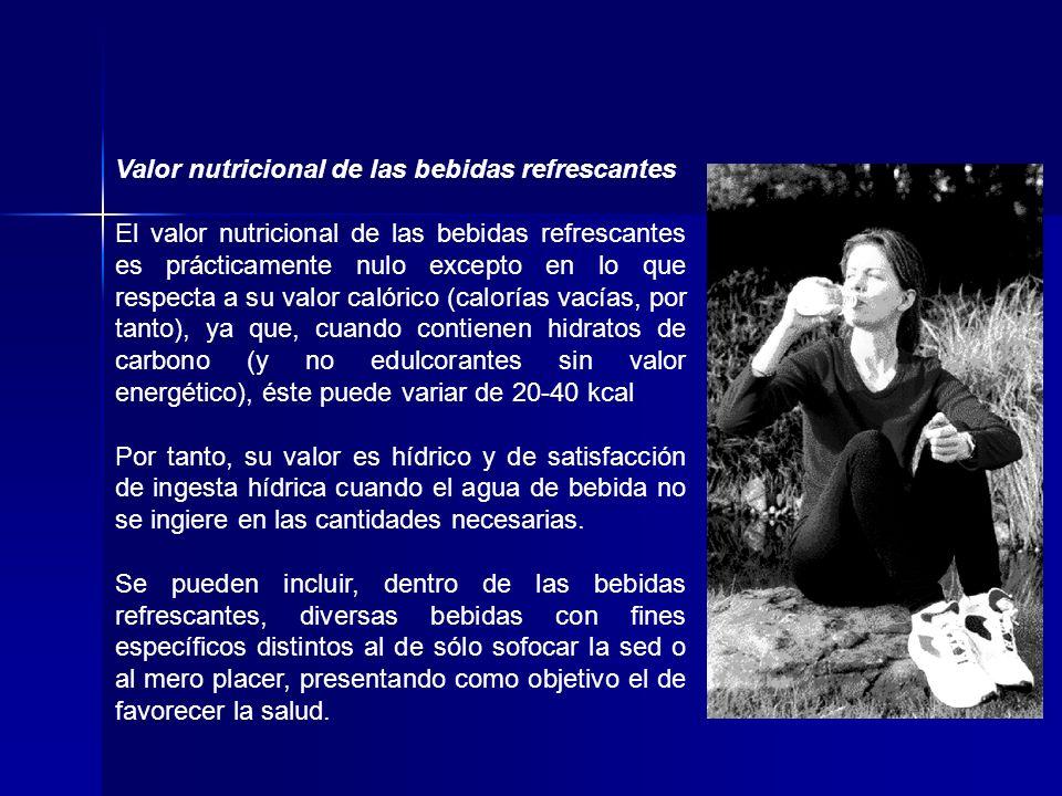 Valor nutricional de las bebidas refrescantes