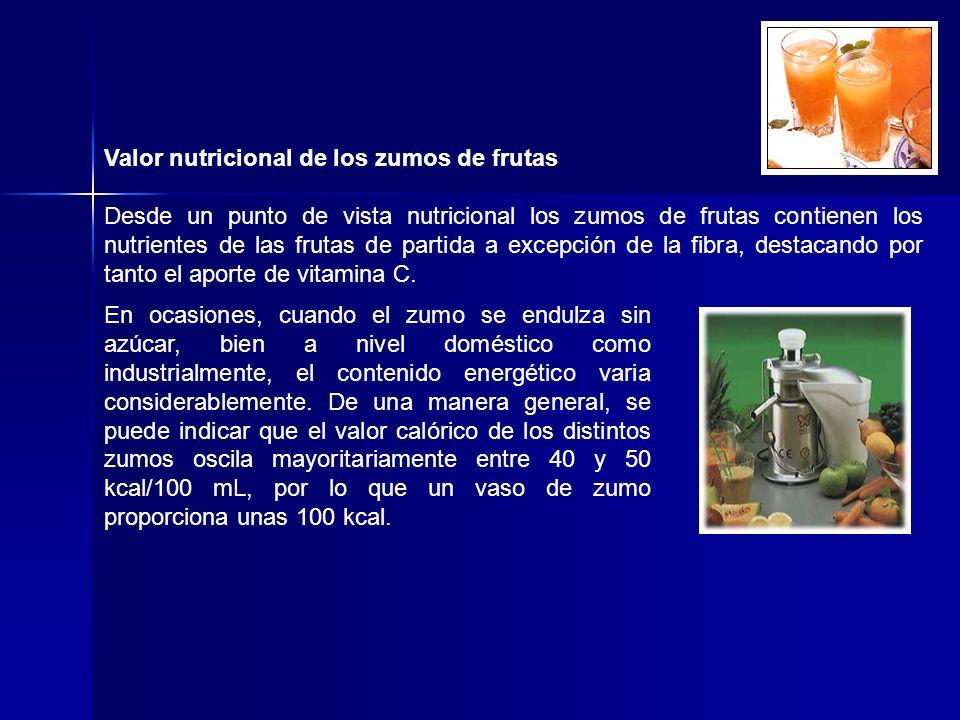 Valor nutricional de los zumos de frutas