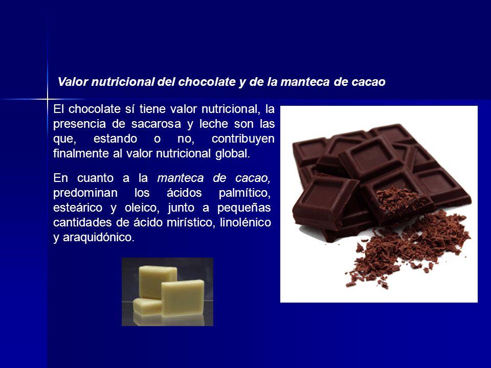 Valor nutricional del chocolate y de la manteca de cacao