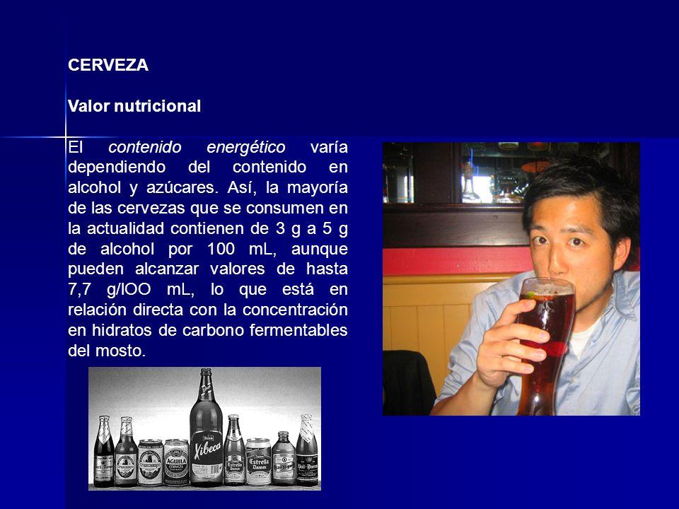 CERVEZA Valor nutricional.