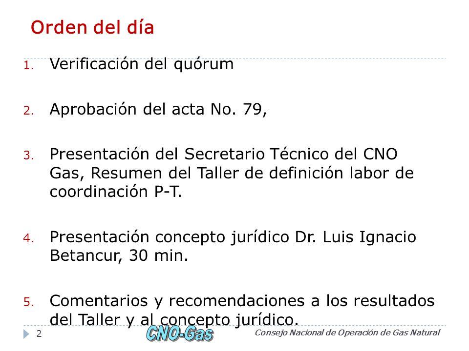 Orden del día Verificación del quórum Aprobación del acta No. 79,