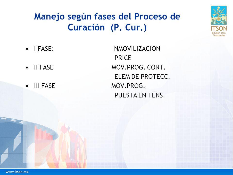 Manejo según fases del Proceso de Curación (P. Cur.)